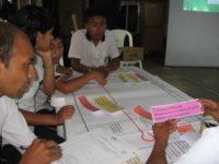 Entrenamiento a gestores sociales del riesgo en el uso de metodologías participativas para la construcción de planes escolares de gestión del Riesgo. Normal de Belalcázar, septiembre de 2015.